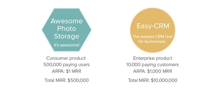 example_companies