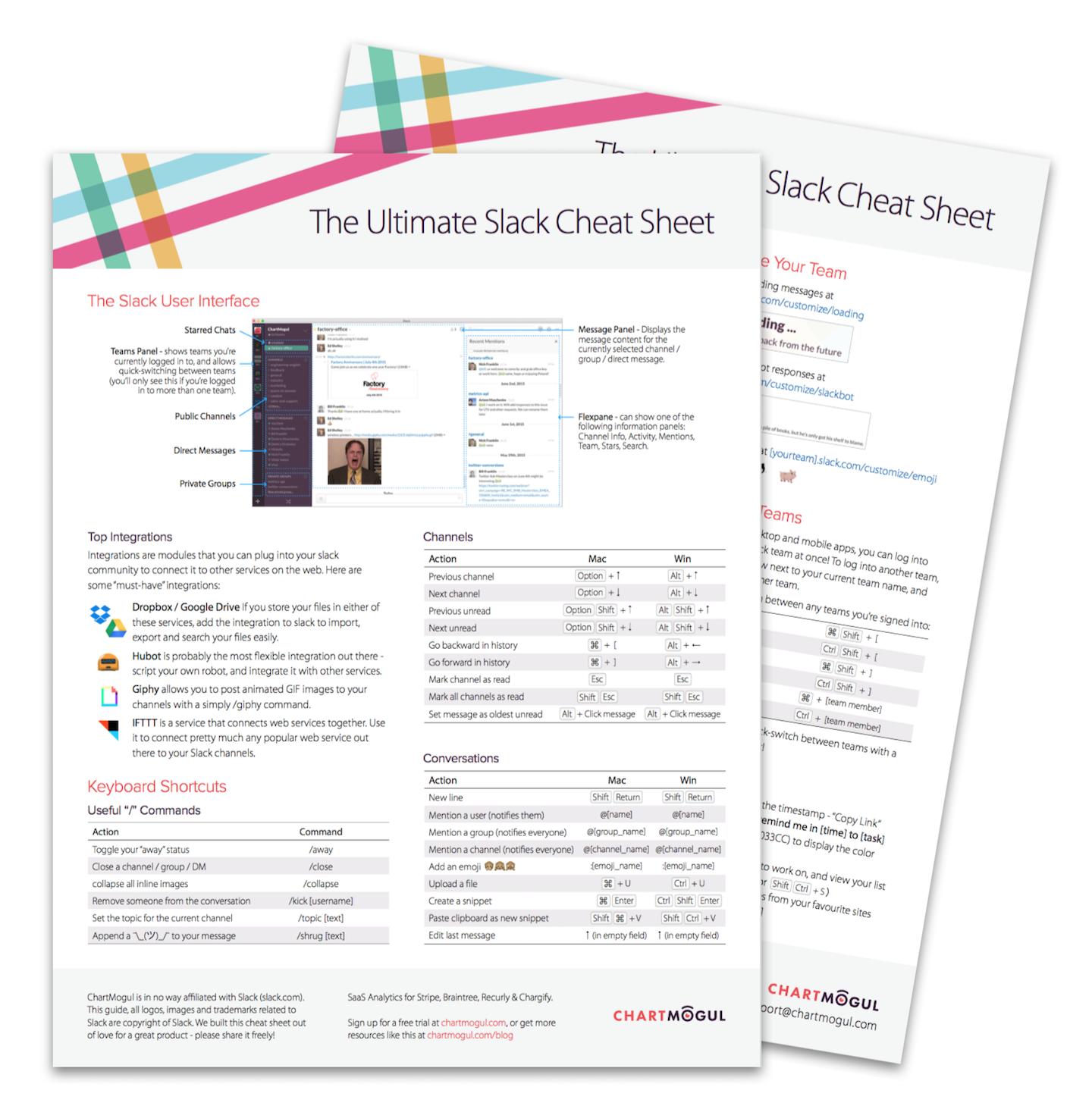 Slack Cheat Sheet