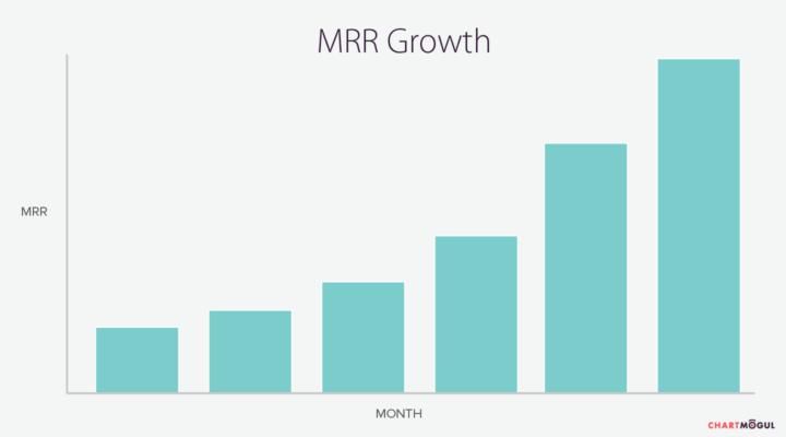growth-mrr