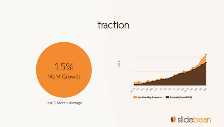 Investor updates: month over month growth