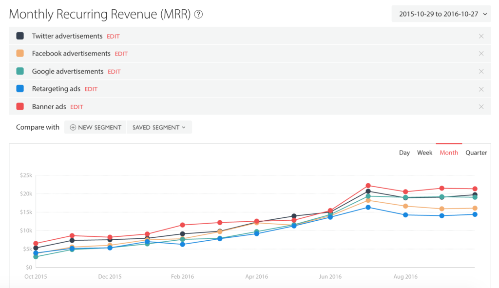MRR analytics 1