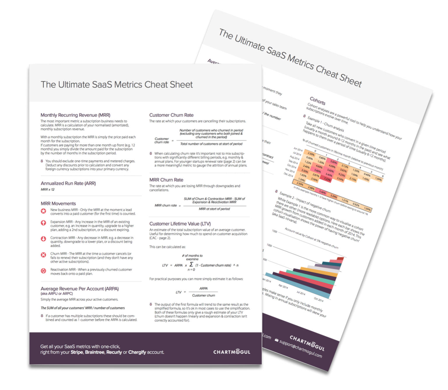 saas metrics cheat sheet