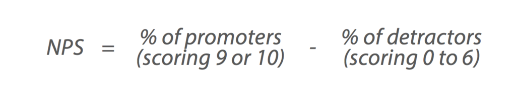 Net Promoter Score ChartMogul