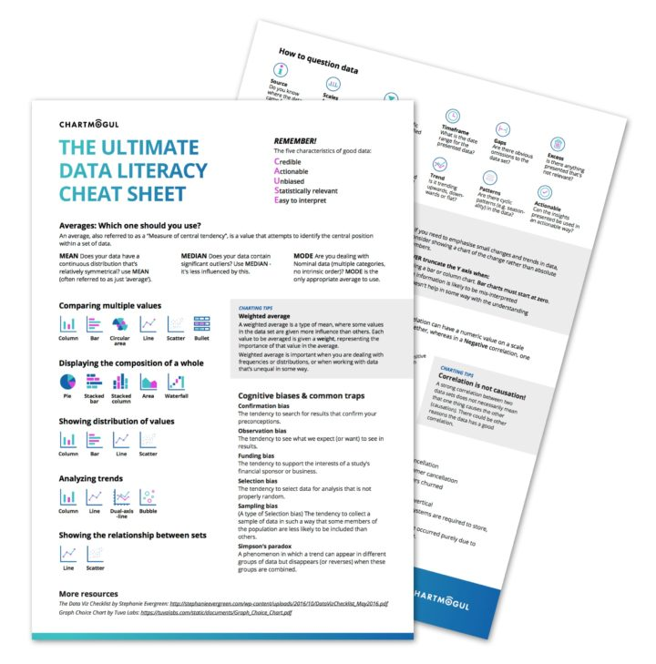 the ultimate productivity cheat sheet pdf