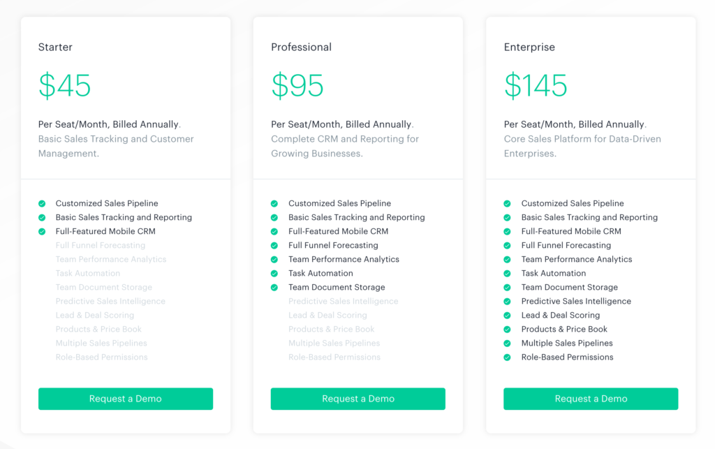 Base CRM pricing