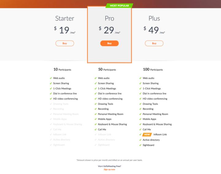 GoToMeeting pricing