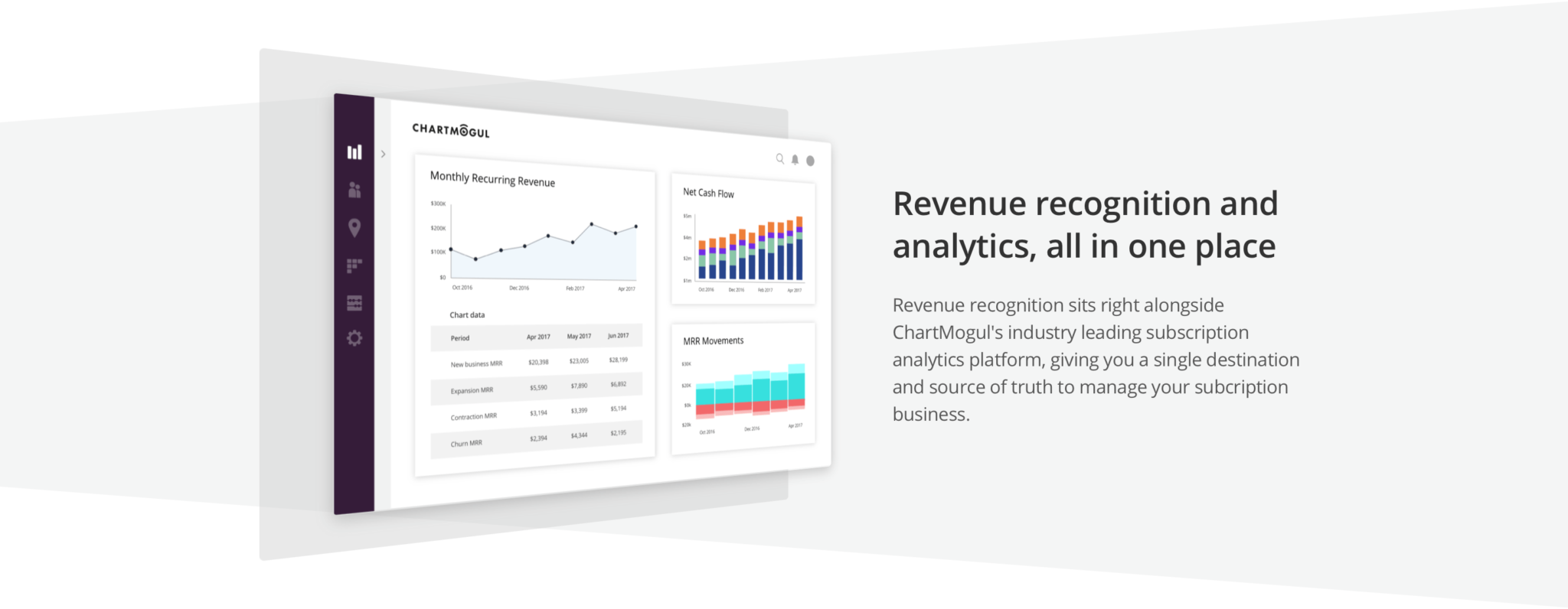 article analysis for revenue recognition timing and Event based - the system automates timing of revenue for immediate recognition or future recognition based on shipments and the revenue recognition module takes into consideration all the deliveries, contingency events, carve-outs and carve-ins to calculate the amount and timing of.