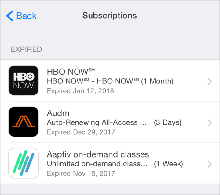 The state of subscriptions on the App Store | ChartMogul