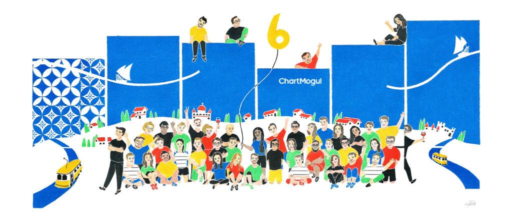 ChartMogul Turns 6