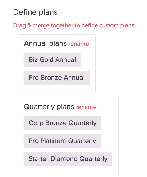 define plans