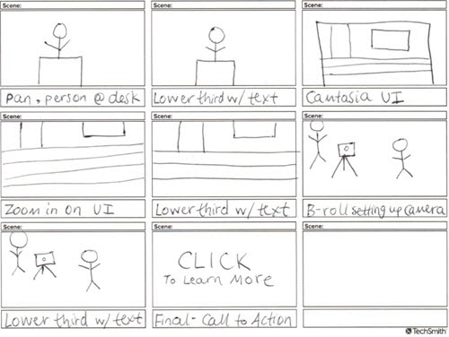 Sample of a blog video storyboard