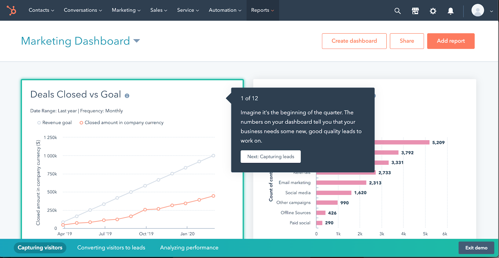 HubSpot product walkthrough: 12 steps is a lot, but it helps with reducing churn