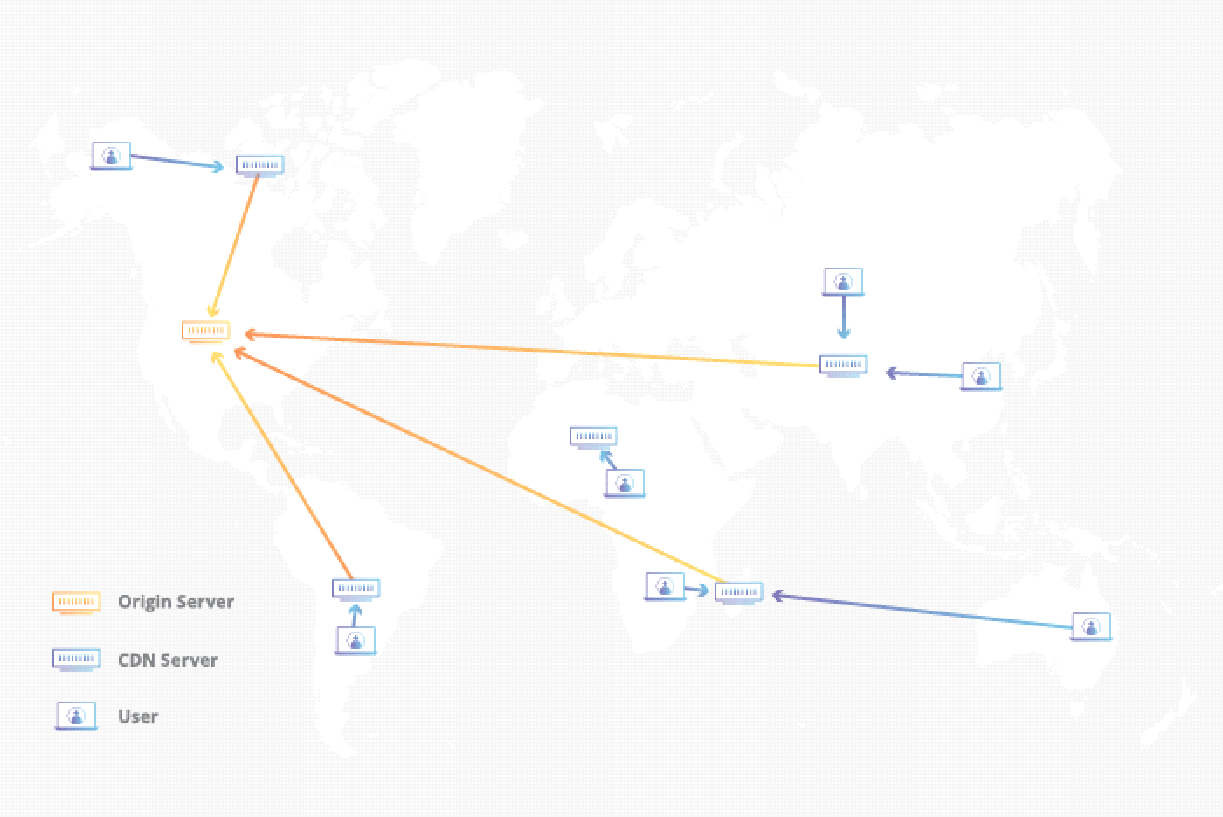 Content delivery network explained
