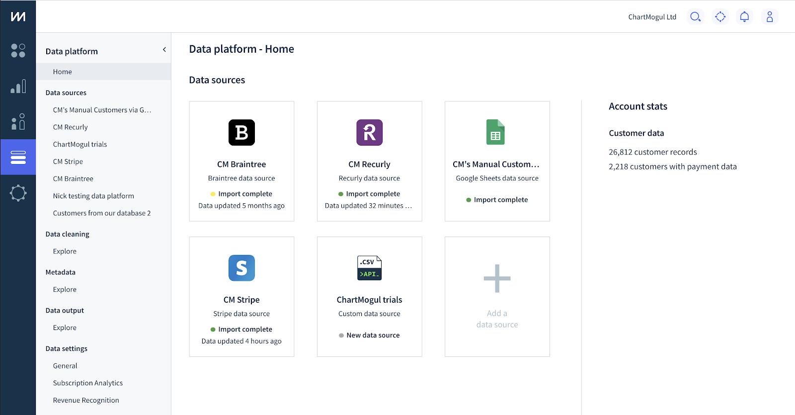 Subscription data platform main page within ChartMogul