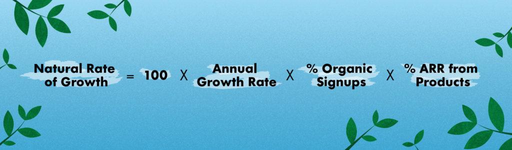 Natural Rate of Growth formula
