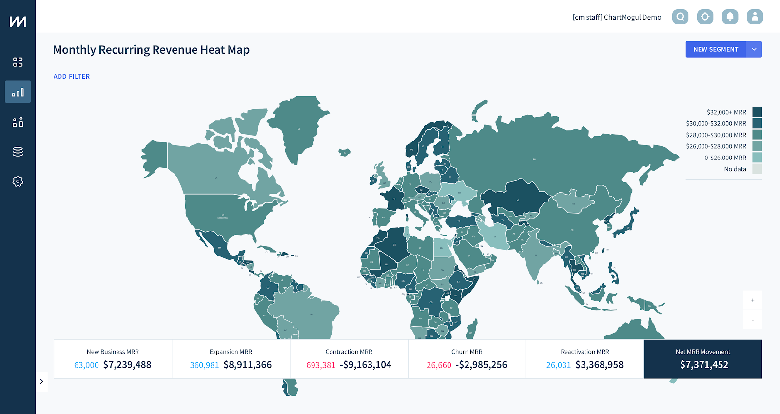 ChartMogul maps feature data culture