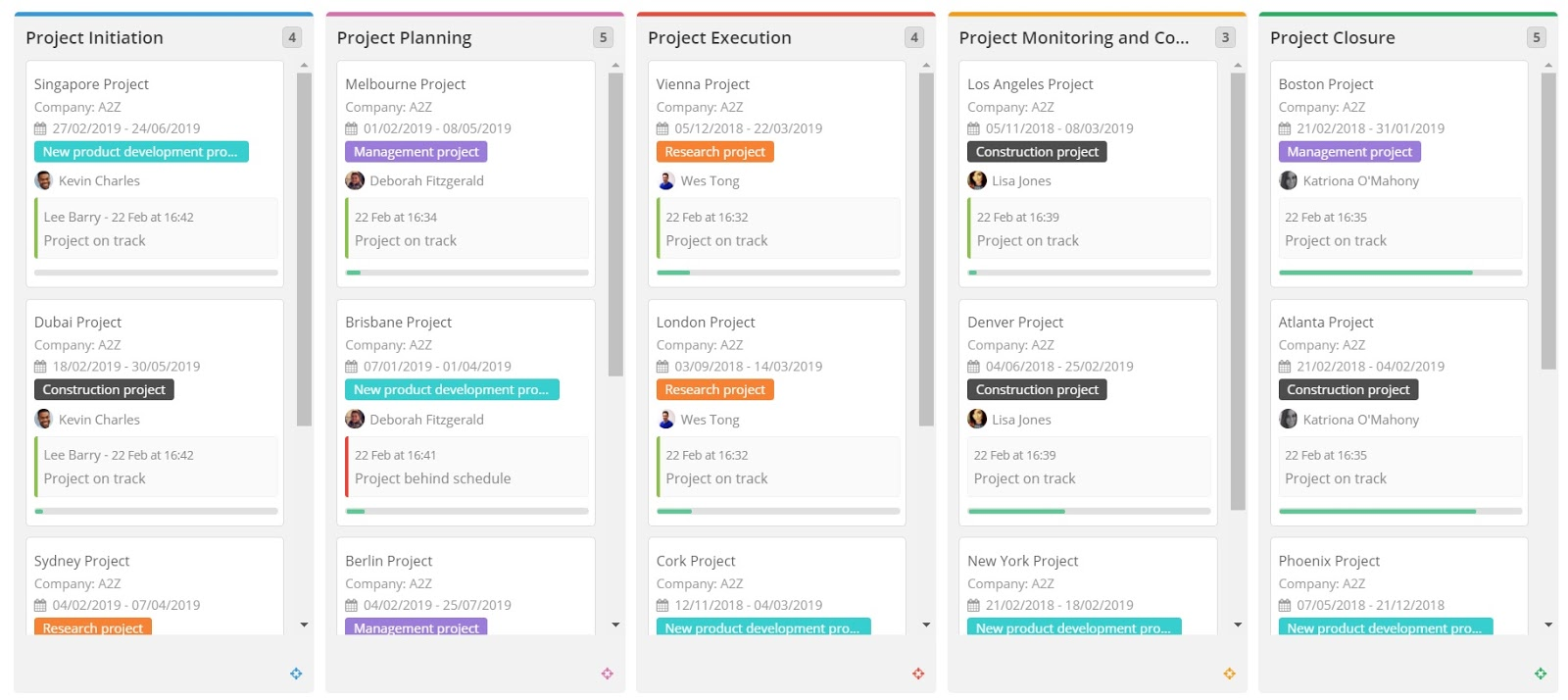 Screenshot from Teamwork Projects — the flagship product of the company